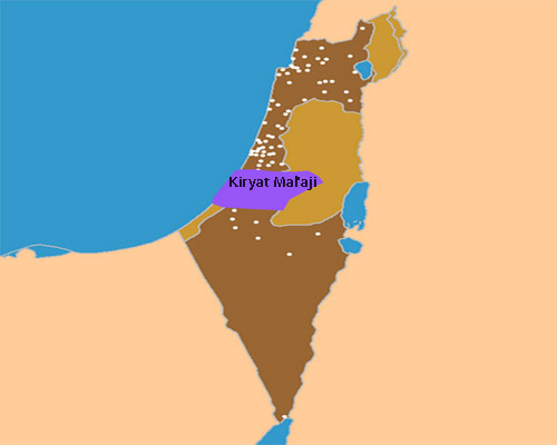 Kiryat   Mal`aji